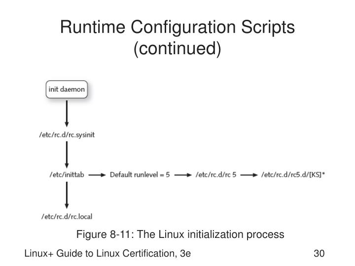 Runtime Configuration Scripts (continued)