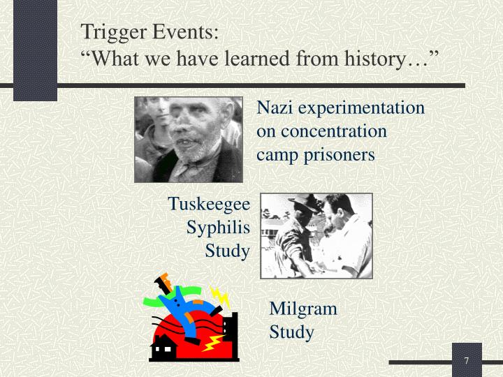 Trigger Events: