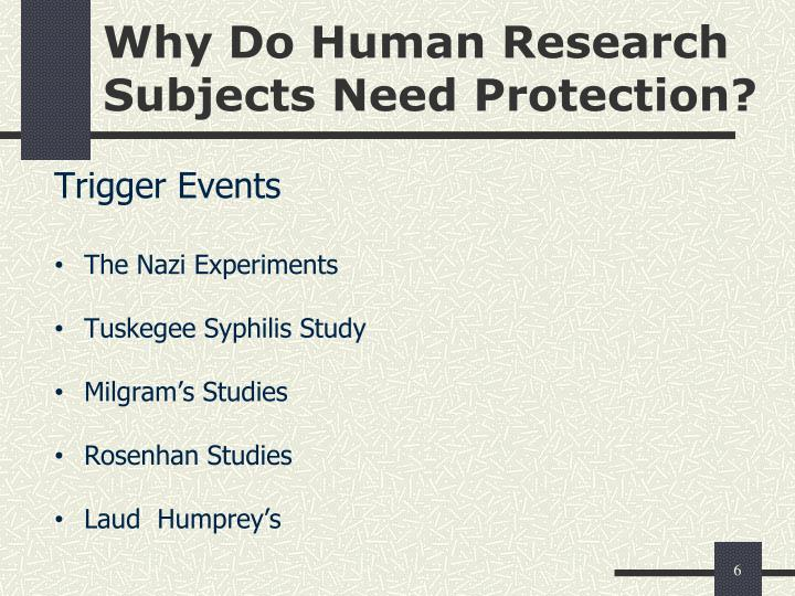 Why Do Human Research Subjects Need Protection?