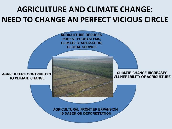 Agriculture and climate change need to change an perfect vicious circle