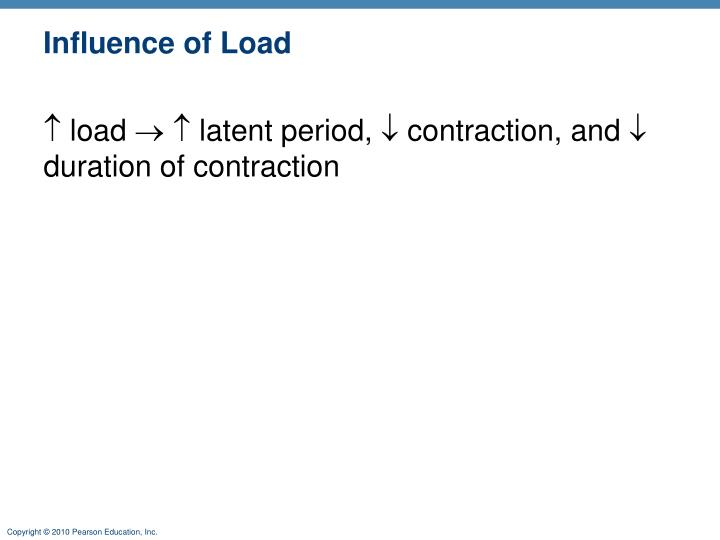 Influence of Load