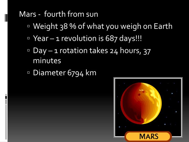 Mars -  fourth from sun