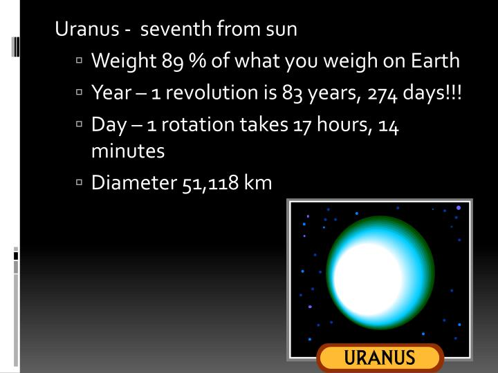 Uranus -  seventh from sun