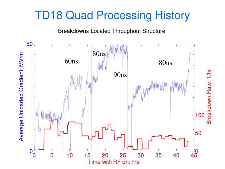 TD18 Quad Processing History