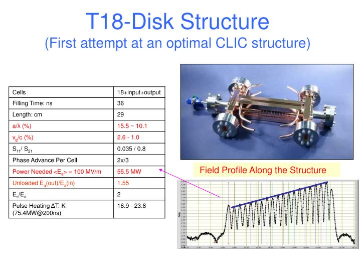 T18-Disk Structure