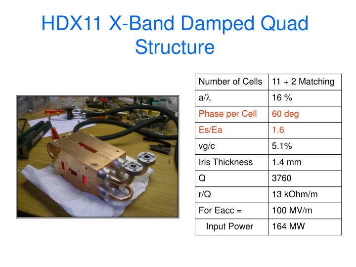 HDX11 X-Band Damped Quad Structure