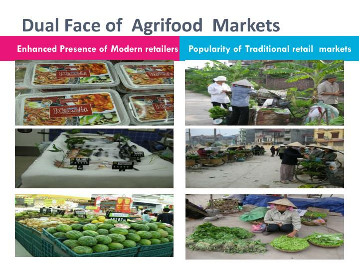 Popularity of Traditional retail  markets