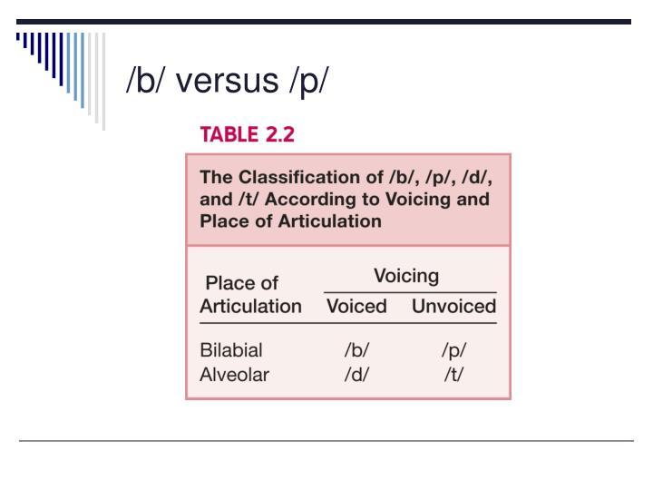 /b/ versus /p/