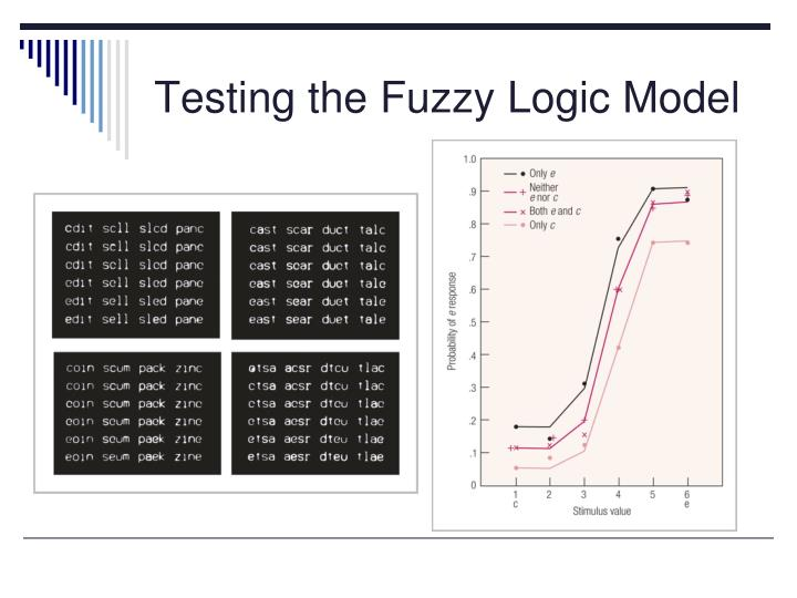 Testing the Fuzzy Logic Model