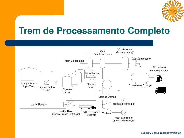 Trem de Processamento Completo
