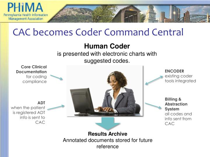 CAC becomes Coder Command Central