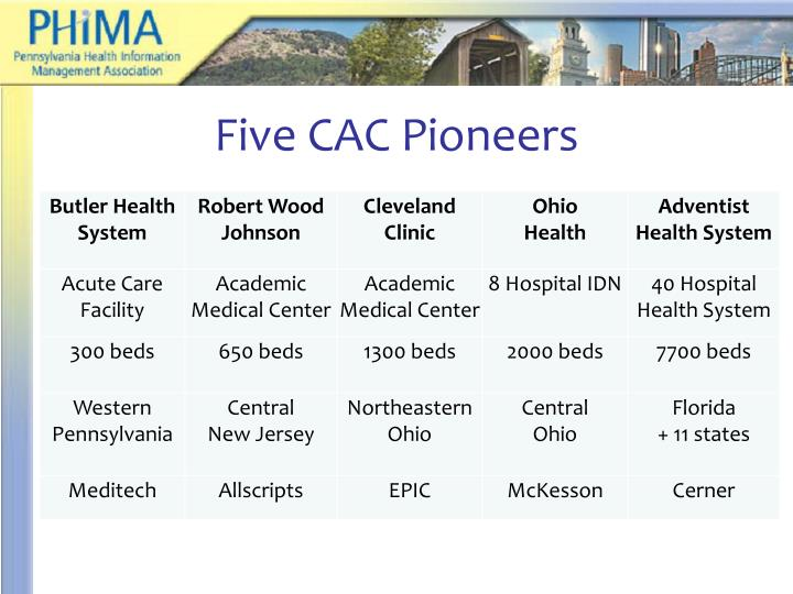 Five CAC Pioneers