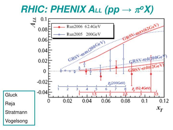 RHIC: PHENIX A