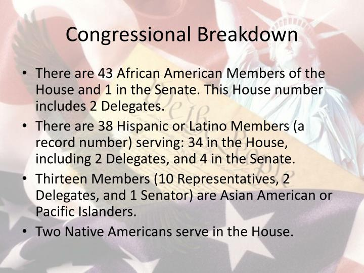 Congressional Breakdown