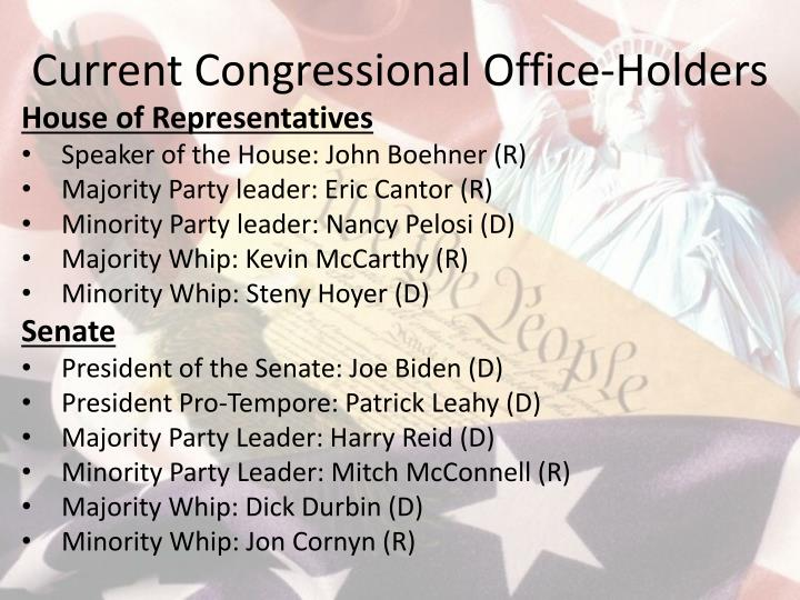 Current Congressional Office-Holders