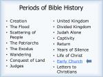 periods of bible history