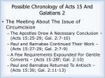 possible chronology of acts 15 and galatians 22