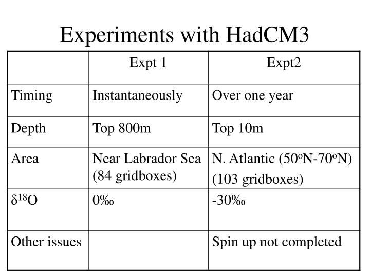 Experiments with HadCM3