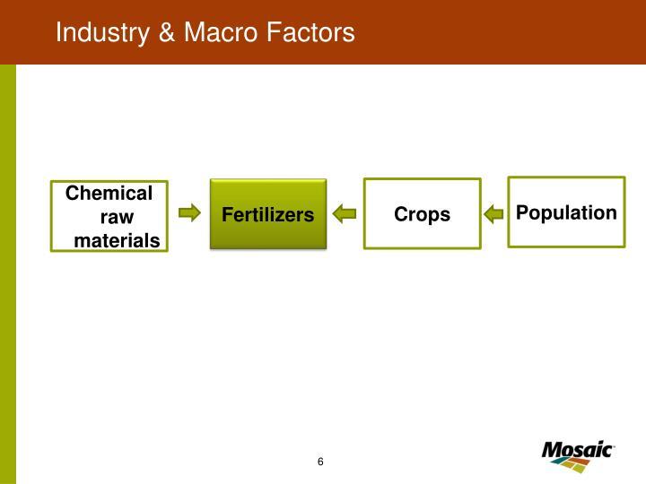 Industry & Macro Factors