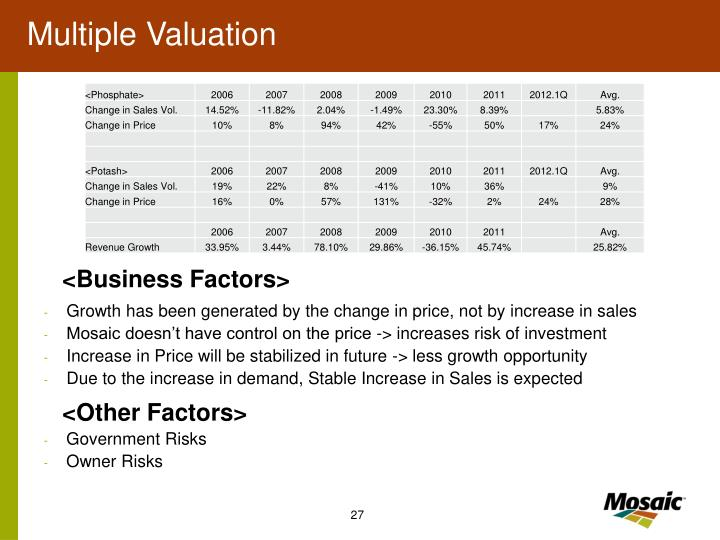 Multiple Valuation