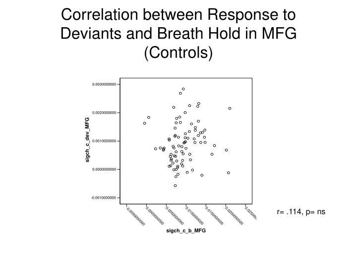 Correlation between Response to