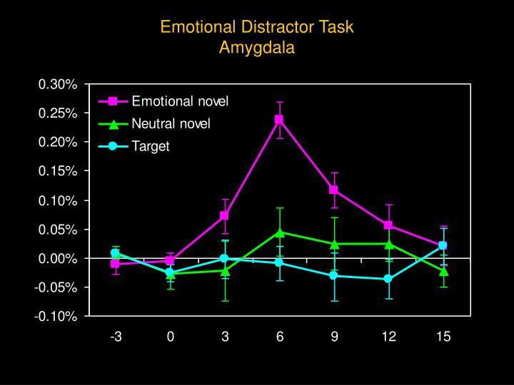Emotional Distractor Task