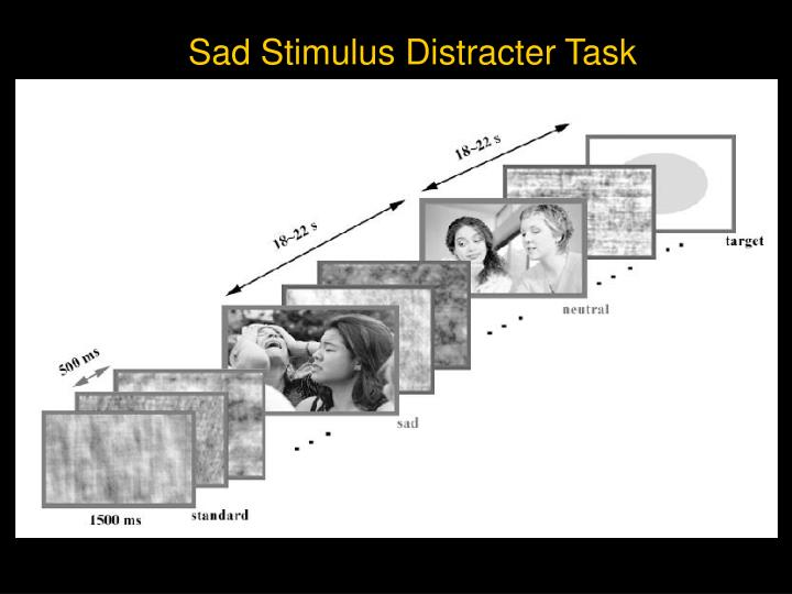 Sad Stimulus Distracter Task