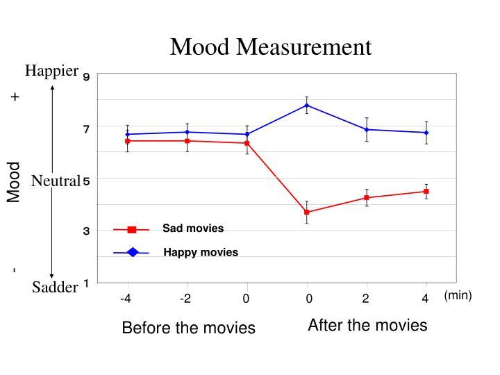 Sad movies