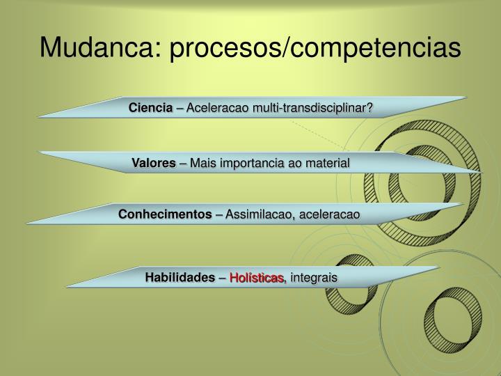Mudanca: procesos/competencias