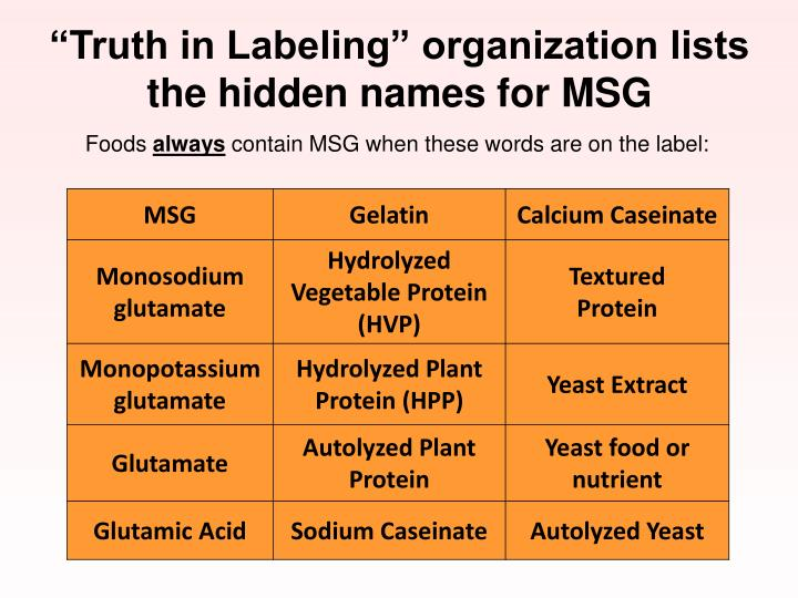 """Truth in Labeling"" organization lists the hidden names for MSG"