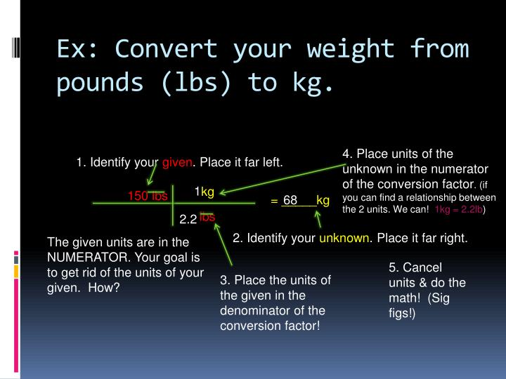 Ex: Convert your weight from pounds (lbs) to kg.