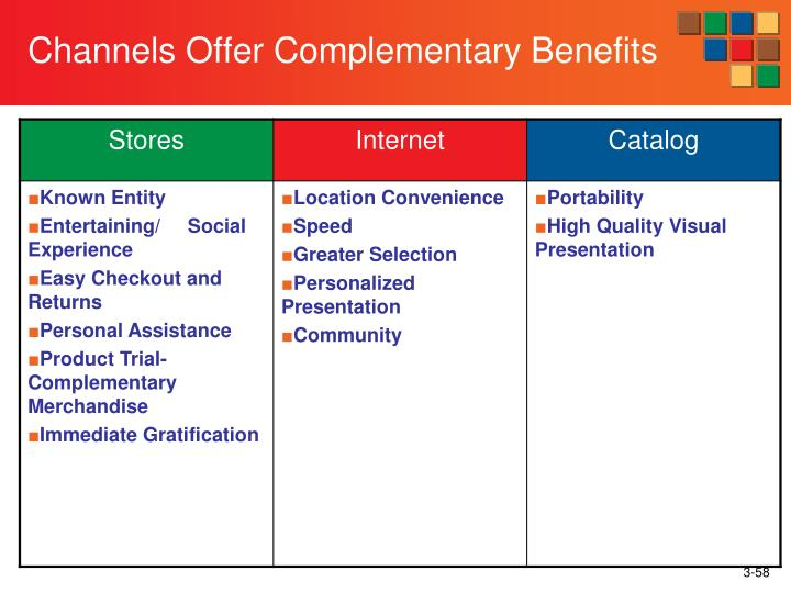 Channels Offer Complementary Benefits
