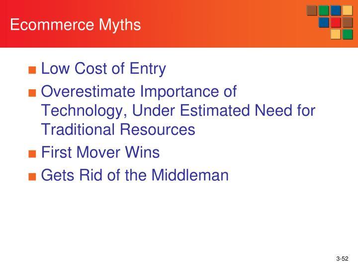 Ecommerce Myths