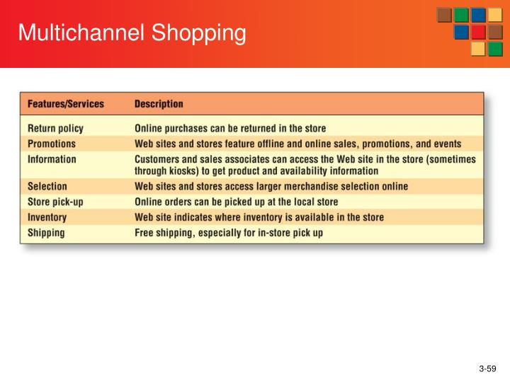Multichannel Shopping