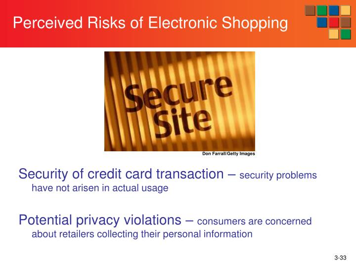 Perceived Risks of Electronic Shopping