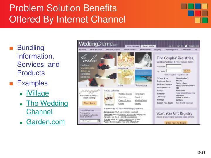 Problem Solution Benefits