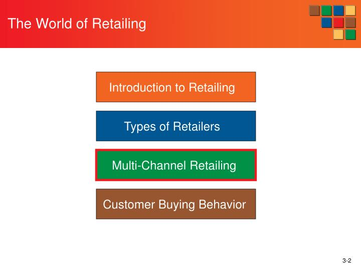 The world of retailing