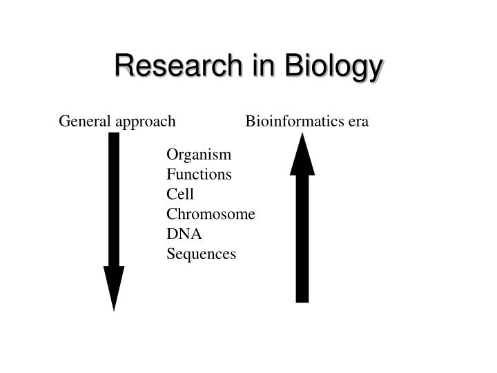 Research in Biology