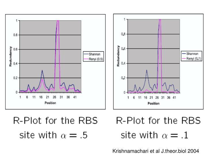Krishnamachari et al J.theor.biol 2004