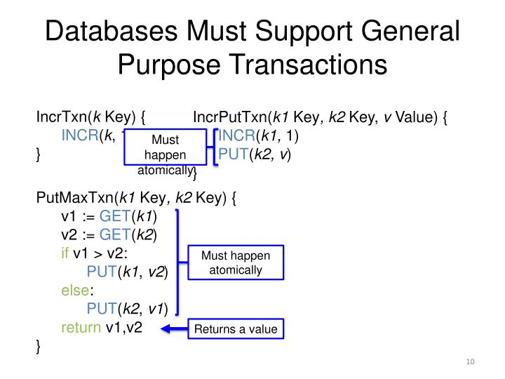 Databases Must Support General Purpose Transactions