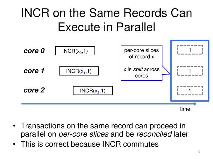 INCR on the Same Records Can Execute in Parallel
