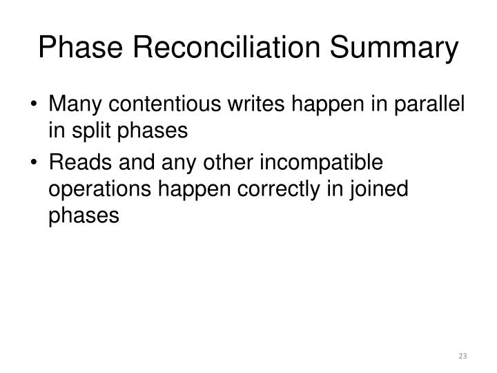 Phase Reconciliation Summary
