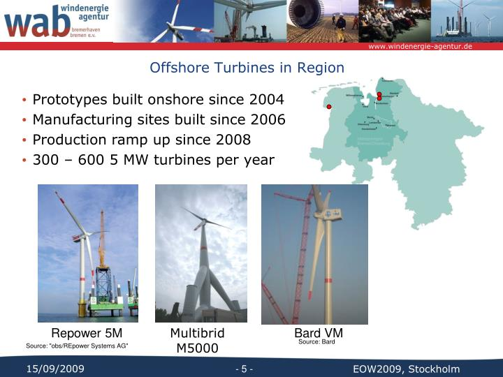 Offshore Turbines in Region