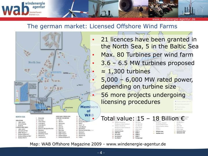 The german market: Licensed Offshore Wind Farms