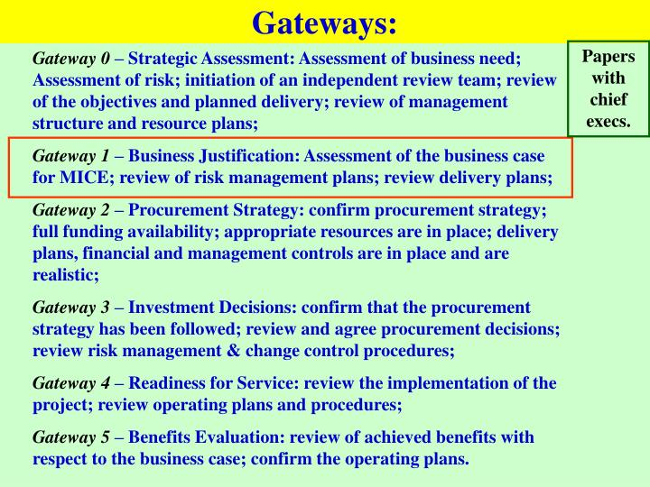 Gateways: