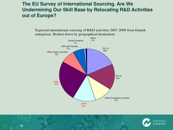 The EU Survey of International Sourcing. Are We Undermining Our Skill Base by Relocating R&D Activities out of Europe?