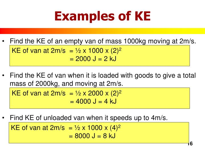 Examples of KE