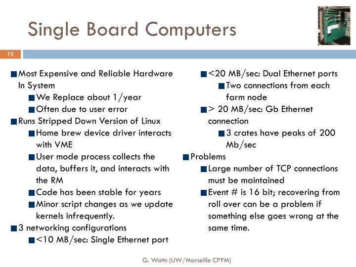 Single Board Computers