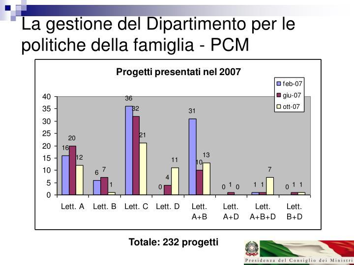 La gestione del Dipartimento per le politiche della famiglia - PCM
