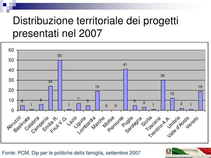 Distribuzione territoriale dei progetti presentati nel 2007
